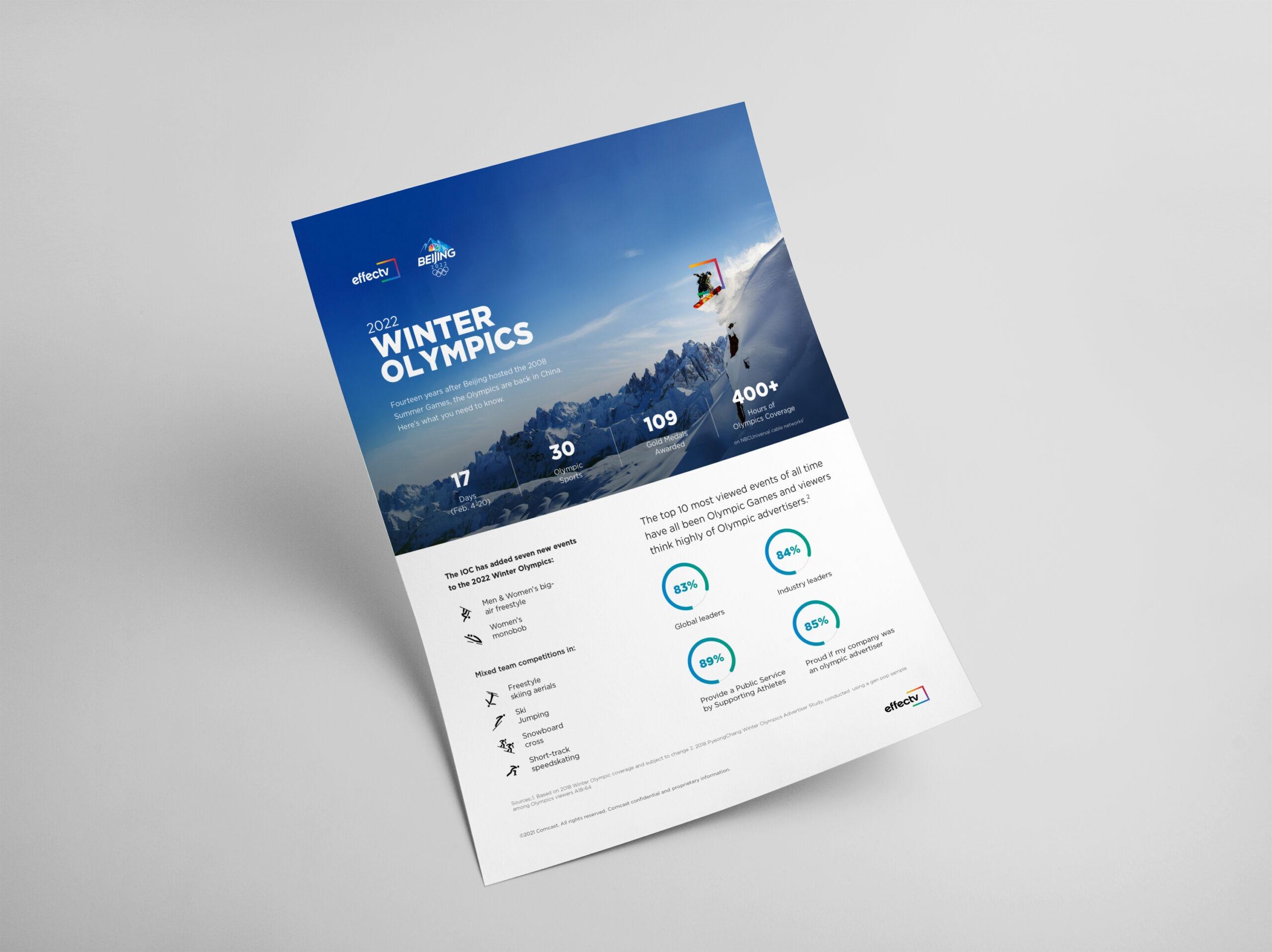 winter-olympics-beijing
